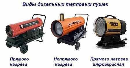 разновидности дизельных тепловых пушек